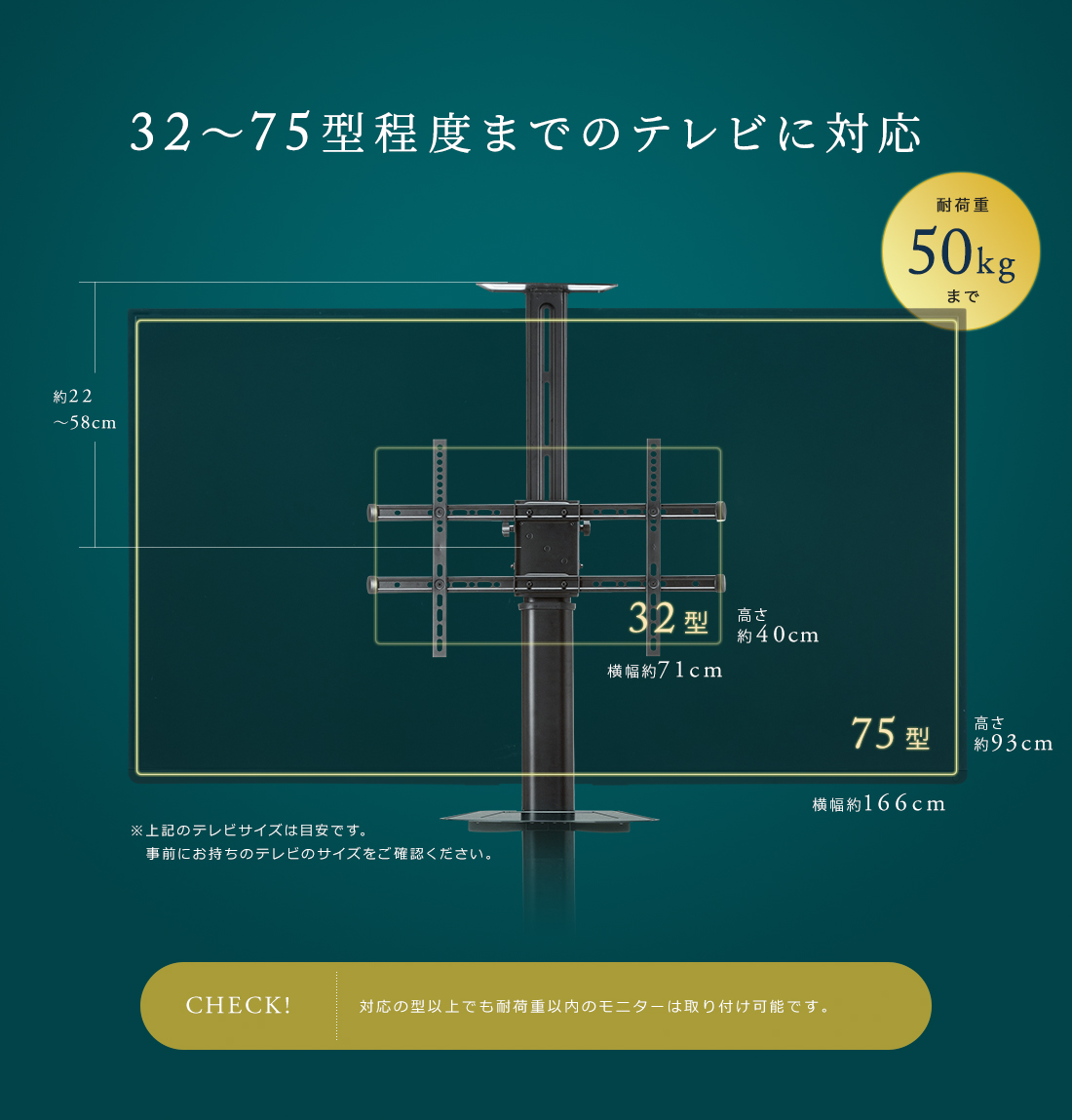32〜75型程度までのテレビに対応。耐荷重は50kgまで。