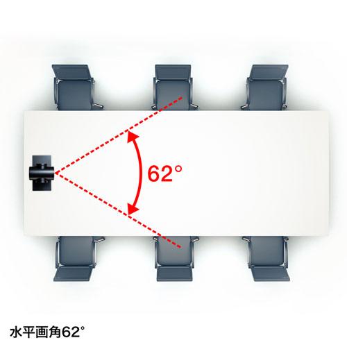 接続 Zoom テレビ