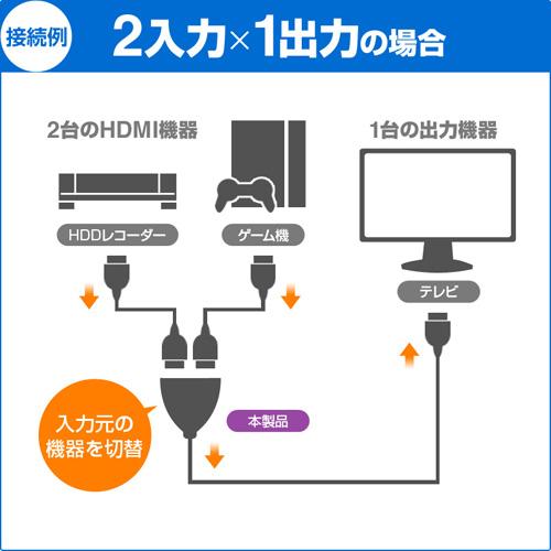 HDMI切替機(2入力1出力・1入力2出力・双方向・PS4対応・電源不要 ...