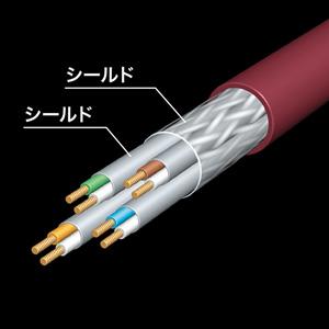 KB-T7-20WRN カテゴリ7LANケーブル20m KB-T7-20WRN サンワサプライ